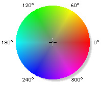 [Image showing a typical color wheel]